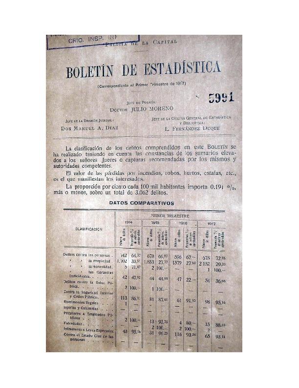 http://archivos-desarrollopolcrim.bibliotecadigital.gob.ar/EstadisticaCriminalCiudaddeBuenosAires/policia-federal_boletin-estadistico_1917.pdf