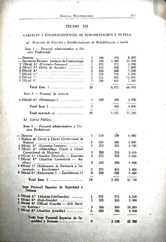 revista-penal-penitenciaria_a14_n51-54_1949_2.pdf